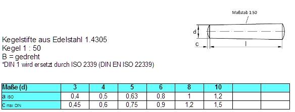 2 Hörner unlackiert MBT Spur 0 MS-Feinguß 2 Scheibenwischer 4 Außenspiegel