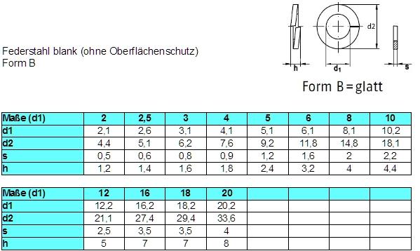 Federringe Sprengringe Schraubensicherung DIN 127 Form B glatte ...