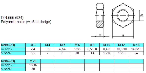 sechskantmutter aus kunststoff metr regelgewinde din 555 polyamidmuttern kunststoffmutter. Black Bedroom Furniture Sets. Home Design Ideas