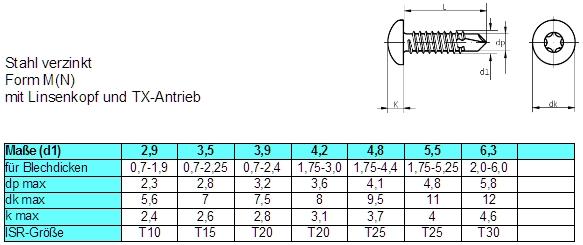 Beliebt Bohrschrauben DIN 7504 Form M (N) - Linsenkopf Torx - Verzinkt BM29