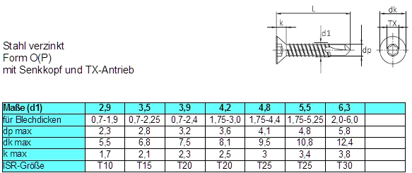 500 Senkkopf Torx Bohrschrauben DIN 7504 verzinkt P 4,8x32 TX