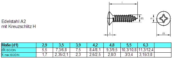 25x DIN 7983 Linsensenk-Blechschrauben EDELSTAHL A2