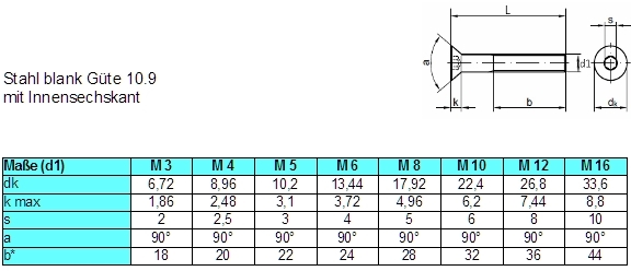 Senkkopfschrauben Senkkopf M12 x 35 Stahl 10.9 ?DIN 7991 Innensechskant 100 Stk
