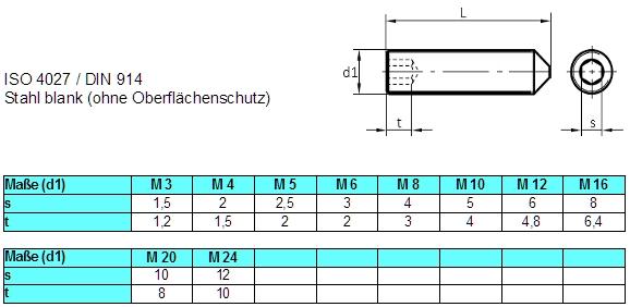 M 24 Gewindestifte DIN 914 45 H Stahl blank mit Spitze und Innensechskant M 12