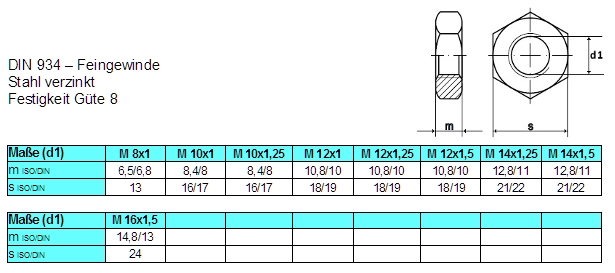 M8x1 x1 Sechskantmuttern DIN 934 Edelstahl A2 Feingewinde