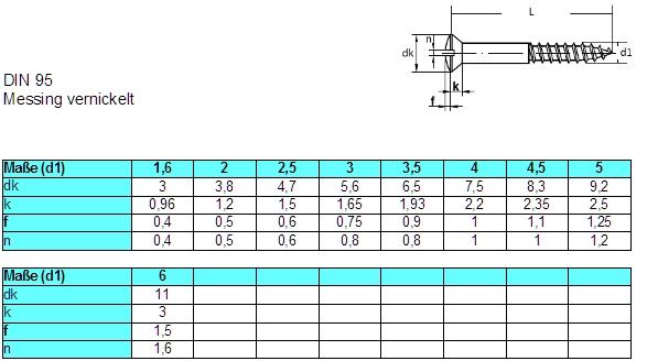 DIN 95 Linsensenk Holzschrauben Messing vernickelt Schlitz 4,0 mm 20 bis 50 mm