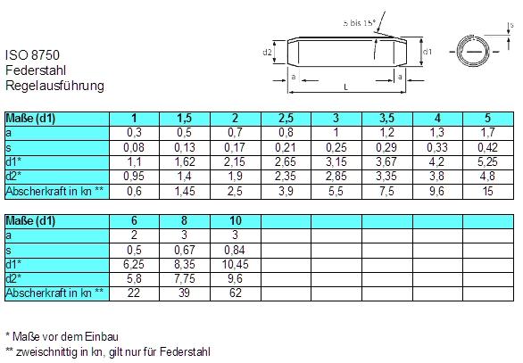 25x DIN 7343 Spiral-Spannstifte 8x45 Federstahl blank Regelausführung